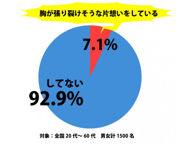 片想い1006