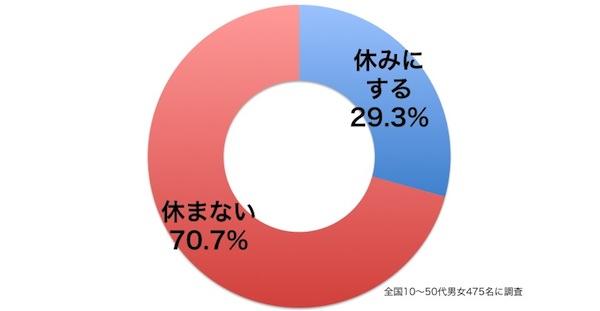 しらべぇ1013台風