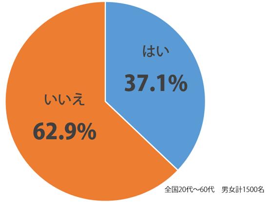 しらべぇ_三角折り_1026
