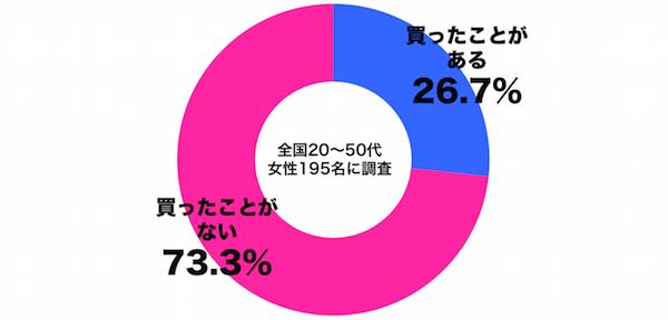 しらべぇ1118_01