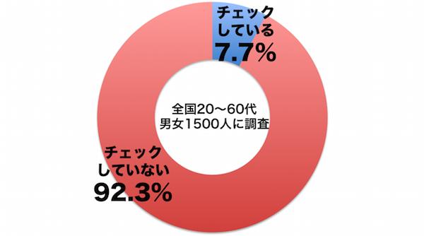 しらべぇ1113CD1