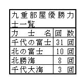 しらべぇ1127力士3