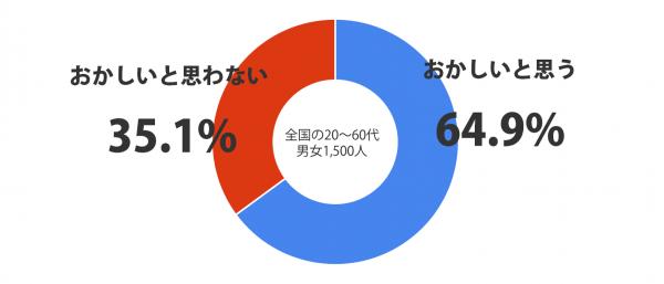 koutsuururu_sirabee