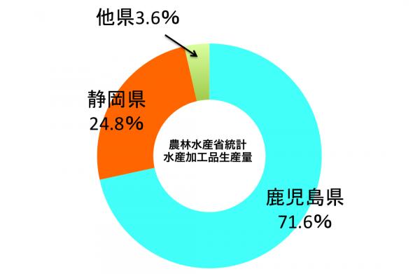 中原さんグラフ4