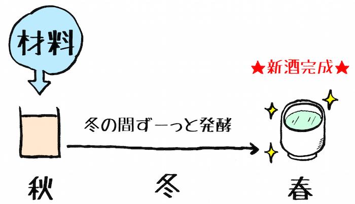 しらべぇ0405酒1−1