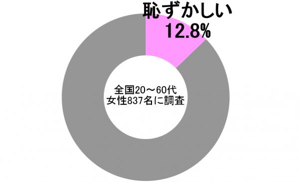 しらべぇ0407ぼう3-1