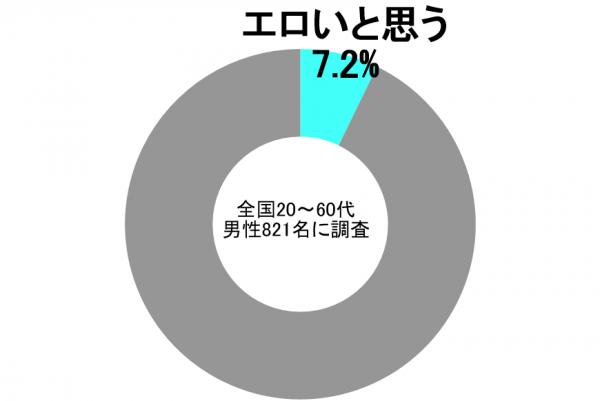 しらべぇ0407ぼう3-2