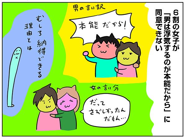 しらべぇ0425チンアナゴ1-1