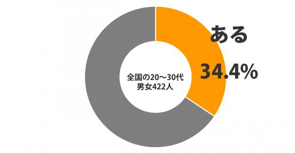 manga_niwaka_sirabee