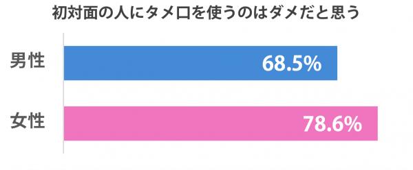 tameguchi_sirabee_graph