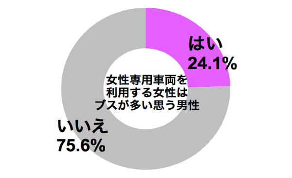 graph_busu