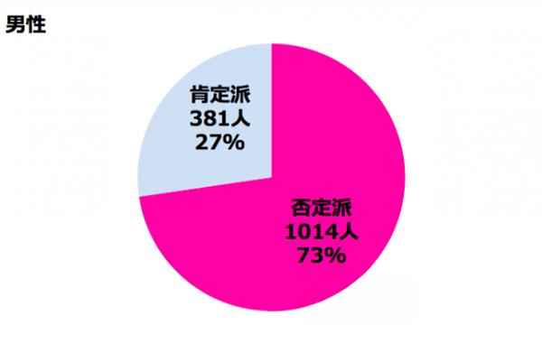 sirabee_maigo-himo_graph