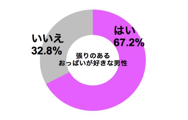graph_hari_oppai