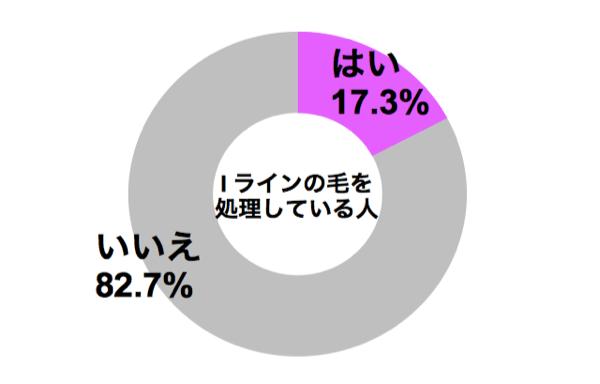 graph_iline_shori (1)