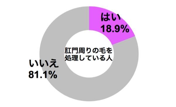 graph_ketsuge_shori