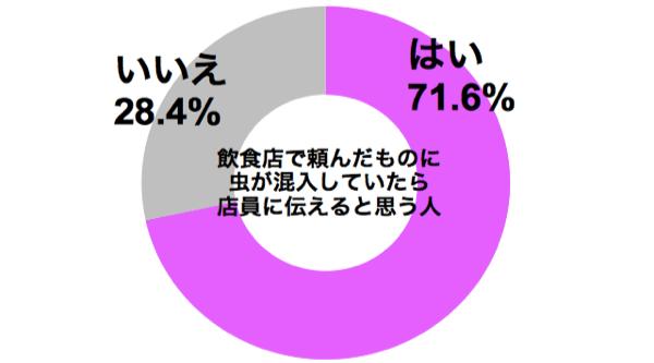 graph_mushi_ibutsu