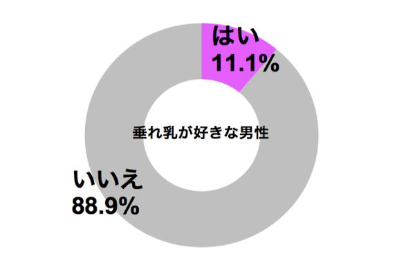 graph_tarechichi