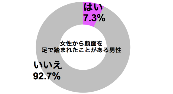 graph_ashihumi