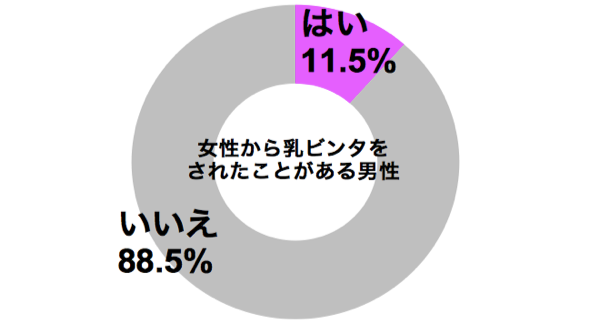 graph_chichibinta