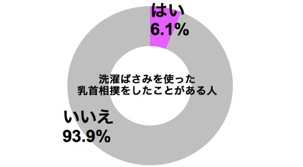 graph_chikubisumou