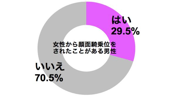 graph_ganmenkijo