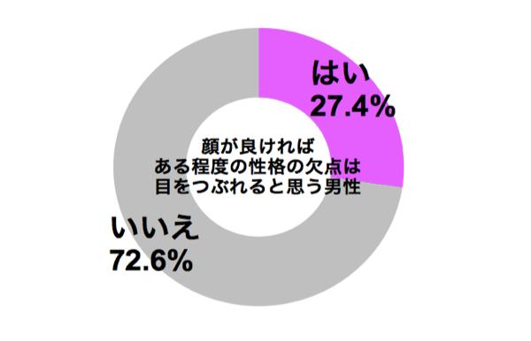 graph_kao