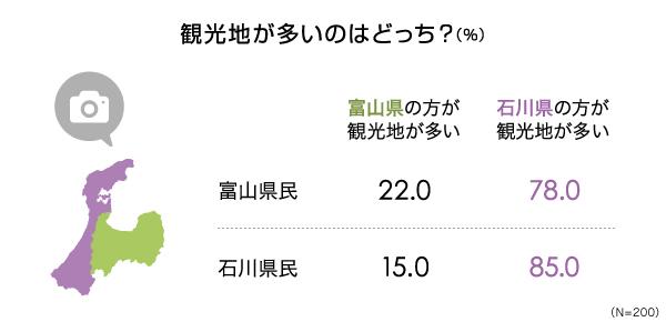 ishikawa_toyama_sirabee4