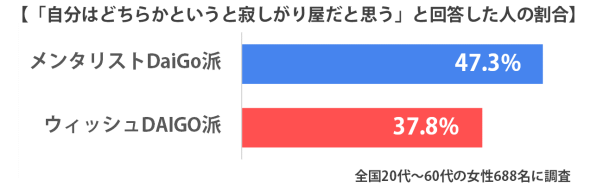 daigo_sirabee2