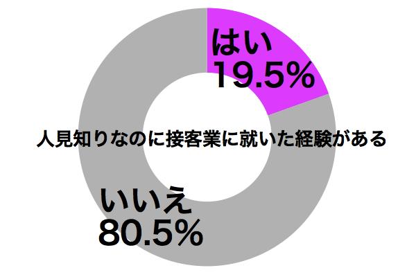 graph_hitomishiri