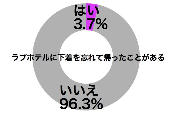 graph_lovehotel_shitagi
