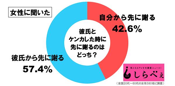 グラフ_2
