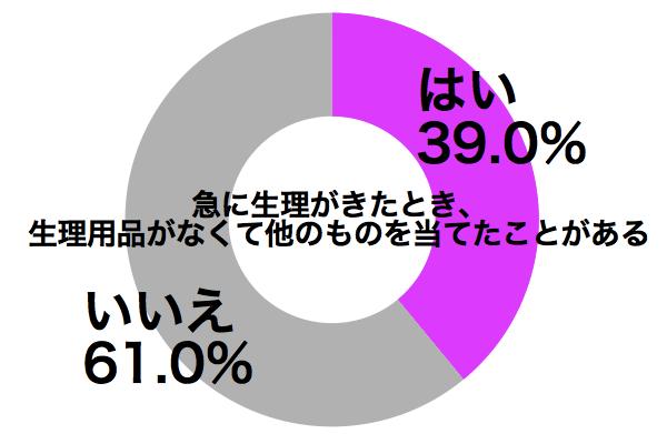graph_seiri