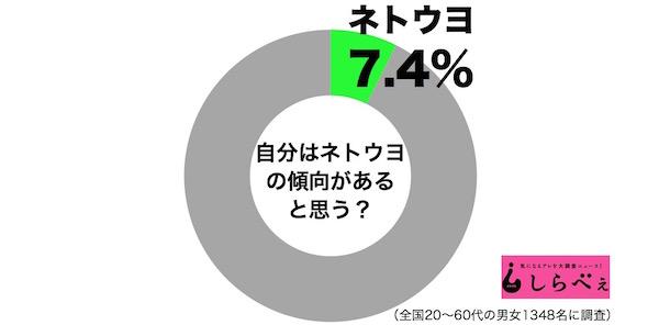 ネトウヨ1