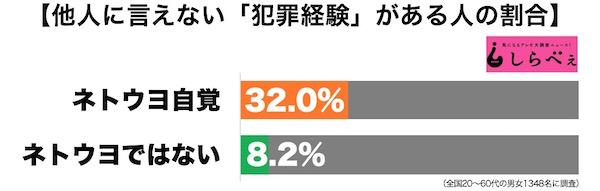 ネトウヨ4