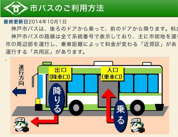 (写真は「神戸市交通局」Webサイトのスクリーンショット)