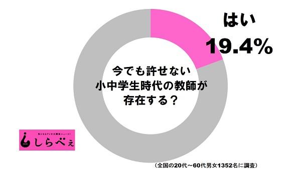 sirabee160411kyoushi1