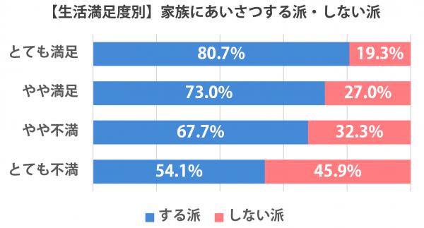aisatsu_kazoku_sirabee_1