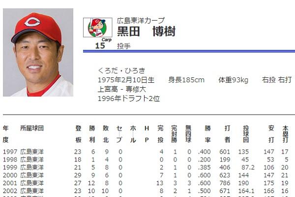 ※画像は日本野球機構公式サイトのスクリーンショット