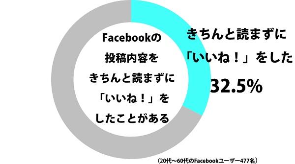 sirabee0823facebook