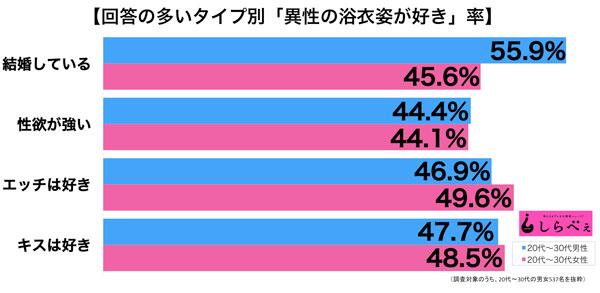 sirabee20160812yukata5