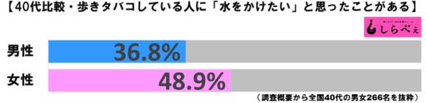 歩きタバコグラフ3