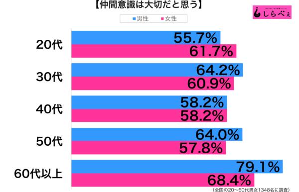 sirabee_170921_nakama1