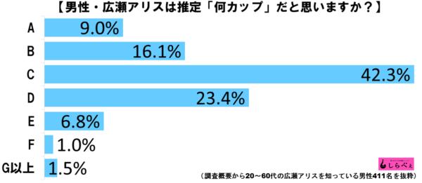 広瀬アリスグラフ2