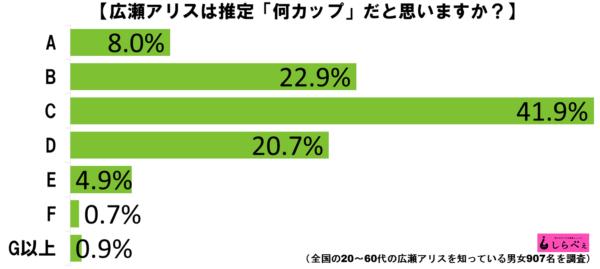 広瀬アリスグラフ1