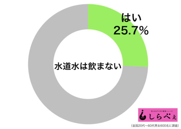 sirabee20180412suidousui-01