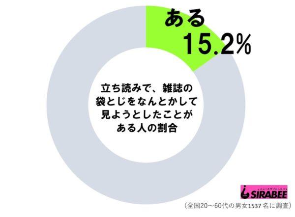 AKB48・入山杏奈、自分が載った雑誌の立ち読みに苦言 「買わなきゃ意味ない」
