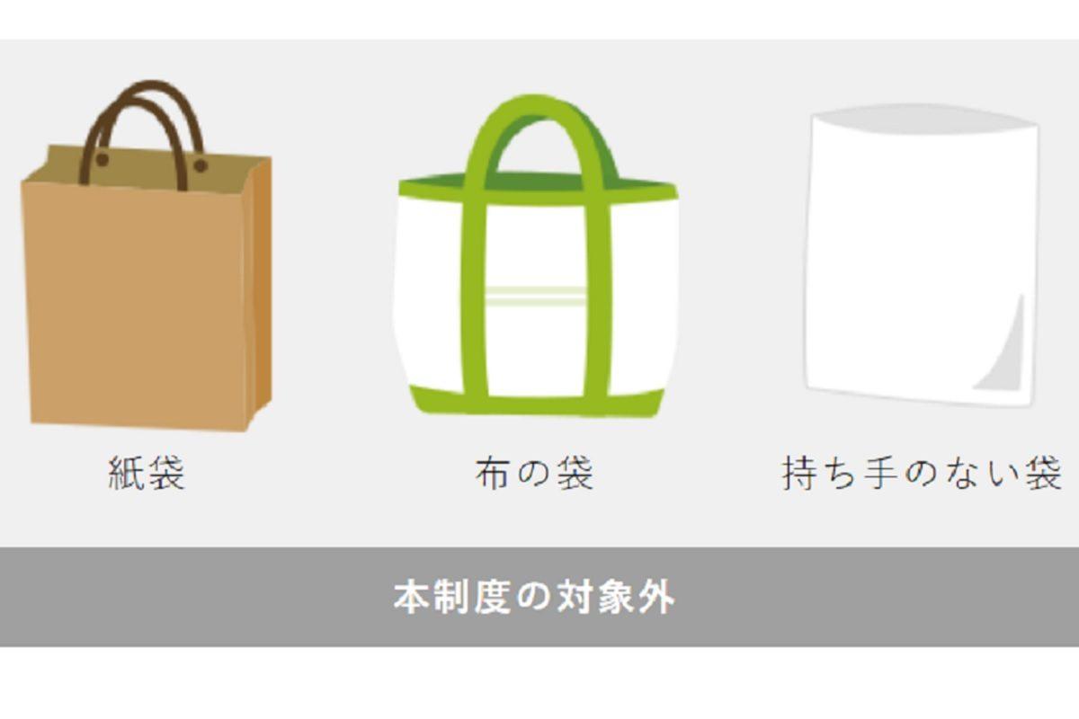 有料化されない買い物袋